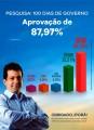 Prefeito Robertinho - Pesquisa 100 Dias - Md