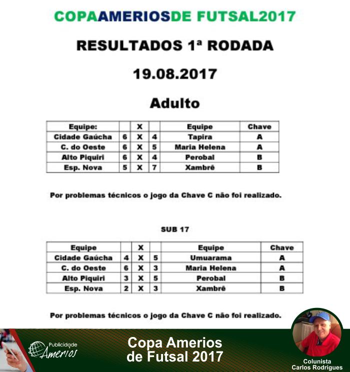 Copa Amerios Futsal 2017 - Resultados - Id