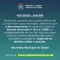 2020-06-24C - BOLETIM DIARIO - Id